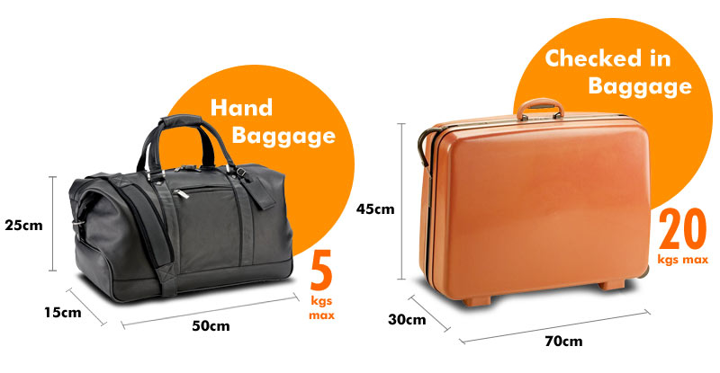 What Bag Should I Travel With Theguytravel